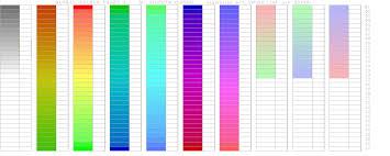 Pastel Color Code Chart Miscelleneous Documents Marz Chemistry