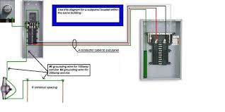 how do i wire a sub panel to power an air conditioning outdoor for how to wire a breaker box diagrams at Power Box Wiring
