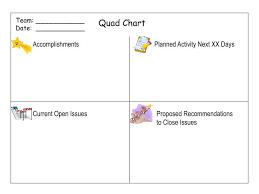 Darpa Quad Chart Template Usdchfchart Com