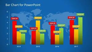 Bar Chart Template For Powerpoint Powerpoint Design