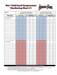 Food Monitoring Chart Temperature Chart