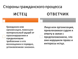 Диплом Процессуально правовое положение сторон в гражданском  Правовое положение сторон в гражданском процессе диплом
