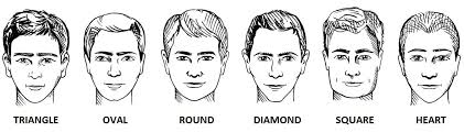 how to choose a hairstyle for men