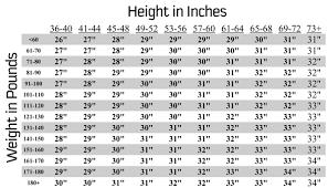 Weight Of Baseball Bat Chart Height And Weight Chart For Baseball Bats 2019