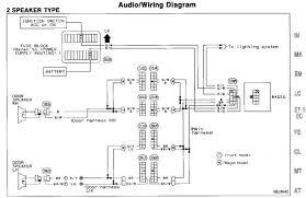 2000 nissan pathfinder se radio wiring diagram wiring diagram dual car stereo wiring diagram diagrams