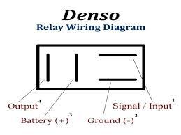 denso 4 pin relay diagram wiring diagram rows denso relay diagram wiring diagram list denso 4 pin relay diagram