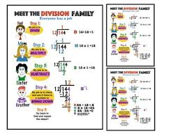Division Steps Anchor Chart The Division Family Anchor Chart