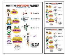 Long Division Process Chart The Division Family Anchor Chart