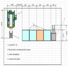 Анализ путей автоматизации линии для термодиффузионного цинкования  В данном дипломном проекте разрабатывается система управления позволяющая избежать этого
