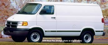 1992 dodge ram van b250 fuse box 1992 dodge ram 250 fuse box 1992 Dodge Fuse Box Diagram 1992 dodge ram van b250 fuse box dodge b series vans, ram van, and fuse box diagram for 1992 dodge dakota