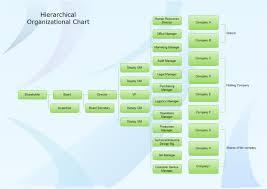Organizational Chart Templates Free Hierarchical Org Chart Free Hierarchical Org Chart Templates