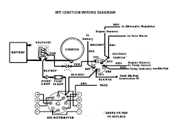 1972 el camino wiring diagram hei wiring diagrams installing a distributor in a small block chevy at Hei Ignition Wiring Diagram