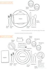 formal setting of a table. proper table setting dining ~ formal settings fine of a