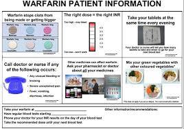 Warfarin Health Navigator Nz