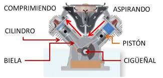 compresor de aire partes. compresores de piston. aire comprimido compresor partes