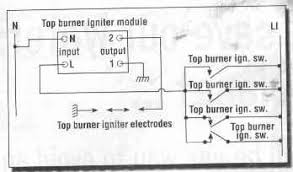 appliance repair revelation troubleshooting gas stove burner typical gas stove electric ignition wiring diagram
