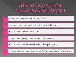 Основы научно исследовательской работы студентов Лекция  ОСНОВЫ НАУЧНО ИССЛЕДОВАТЕЛЬСКОЙ РАБОТЫ СТУДЕНТОВ ДИПЛОМНАЯ РАБОТА ЭТАПЫ СОЗДАНИЯ ДИПЛОМНОЙ РАБОТЫ