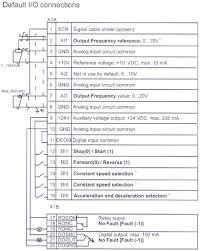 abb vfd control wiring diagram wiring diagrams and schematics acs880 01 042a 7 b056 50 hp abb vfd