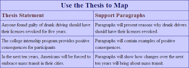 an example of a thesis statement in an essay an example of a thesis statement in essay 15 statements for essays odol my ip methesis