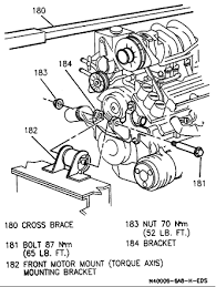 buick engine mounts diagram wiring diagram libraries i u0027m trying to replace the water pump on a 1994 buick park ave do ithe through bolt from the torque axis front engine mount