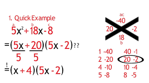 Ac Method Proof That The Lazy Ac Method Works For Factoring Trinomials Youtube