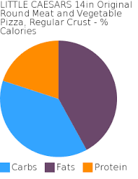 Little Caesars Calorie Chart Carbs In Little Caesars Cheese Pizza Avalonit Net