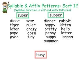 Vcv Pattern Magnificent PPT Syllable Amp Affix Patterns Sort 48 Syllable Juncture In