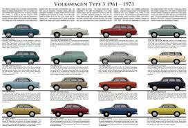 Volkswagen Type 3 Model Chart 1961 1973 Vw 1500 1600