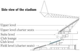 Seahawks Interactive Seating Chart Seahawks Interactive Seating Chart Seattle Times Newspaper