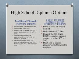 high school completion high schoolcompletion graduation options stephanie troisi 2 high school diploma