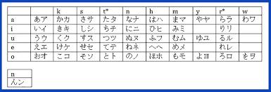 anese kana letters chart