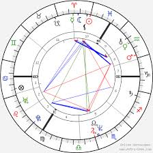 Basquiat Natal Chart Gary Oldman Birth Chart Horoscope Date Of Birth Astro