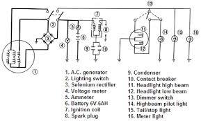 suzuki rv 125 wiring diagram pdf gsxr 600 wiring diagram kawasaki 2009 gsxr 600 manual pdf at Gsxr 600 Wiring Diagram Pdf