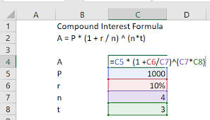 Four Year College Plan Template Definition Of An Introduction To Compound Interest Chegg Com