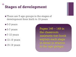 Child Development Stages Chart 0 16 Years Unit 6 Understand Child And Young Person Development Ppt