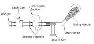 door handle parts diagram. 832-0540 Spring Door Handle Assembly For Wood Stove Parts Diagram L
