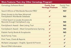 Individual Software Inc Online Store Family Tree Heritage
