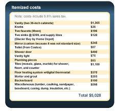 bathroom renovation cost estimator. Bathroom: Best Choice Of Bathroom 2017 Renovation Cost Remodeling In Estimator From V