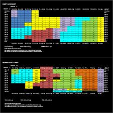 Xcel Wetsuits Size Chart Cm 62 Proper Pinnacle Wetsuits Size Chart