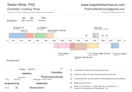 Constructing A Resume New Introducing The VisualResume V484848 R Package Rbloggers