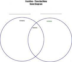 Create Venn Diagram Online Venn Diagram Jazmine Ws Online Portfolio