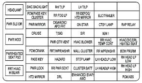 lincoln blackwood fuse box diagram diy wiring diagrams \u2022 2002 lincoln navigator fuse box location at 2002 Lincoln Navigator Fuse Box