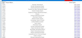 Airport_charts_v1 1 Page 3 Kjrdev Addons Phpvms Forums