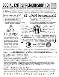 best images about social entrepreneurship 17 best images about social entrepreneurship success factors the social and corporate social responsibility
