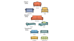 types of living room furniture. Types Of Living Room Furniture O