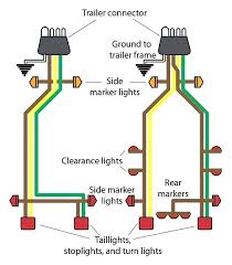 trailer wiring diagram 4 wire and 4 pin trailer connector diagram 4 4 pin 5 wire trailer wiring diagram trailer wiring diagram 4 wire in addition to 5 wire to 4 trailer wiring diagram best