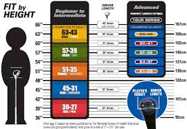Putter Length Chart 53 True To Life Womens Putter Length Chart