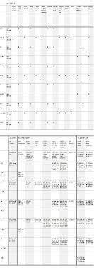 Poc Helmet Size Chart Poc Size Guide