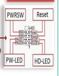 motherboard wiring diagram power reset motherboard motherboard wiring diagram power reset wiring diagram on motherboard wiring diagram power reset