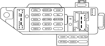ford zx fuse diagram wiring diagrams